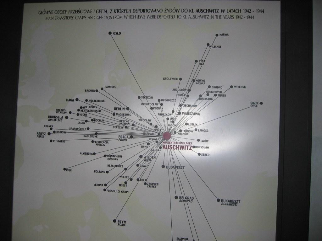 Places inmates were transported from, Auschwitz I